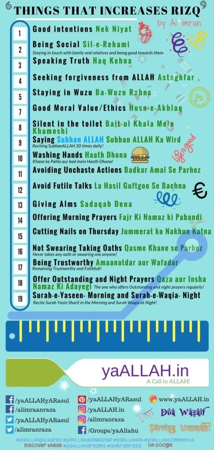 How to Increase Rizq Islam things that Increase Sustenance-ya ALLAH Website