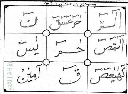 Lohe Qurani hand written tawiz drawing