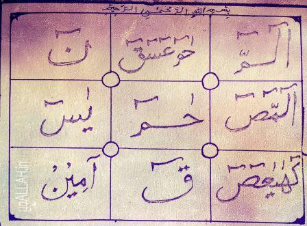 Lohe Qurani hand written made colored image