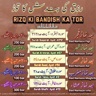 quran se rizq ki bandish ka tor in urdu english