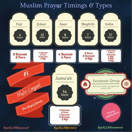 Muslim-Prayer-timings-types-Islams-Praying-050916