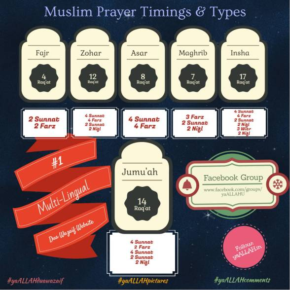 Muslim-Prayer-timings-types-Islams-Praying-050916-#yaALLAHpicturesRS