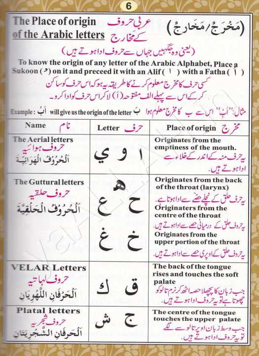 Learn-Quran-Tajweed-Rules-Pronunciation-Makhraj-Huruf-Hijaiyah-005-170816-#yaALLAHpictures