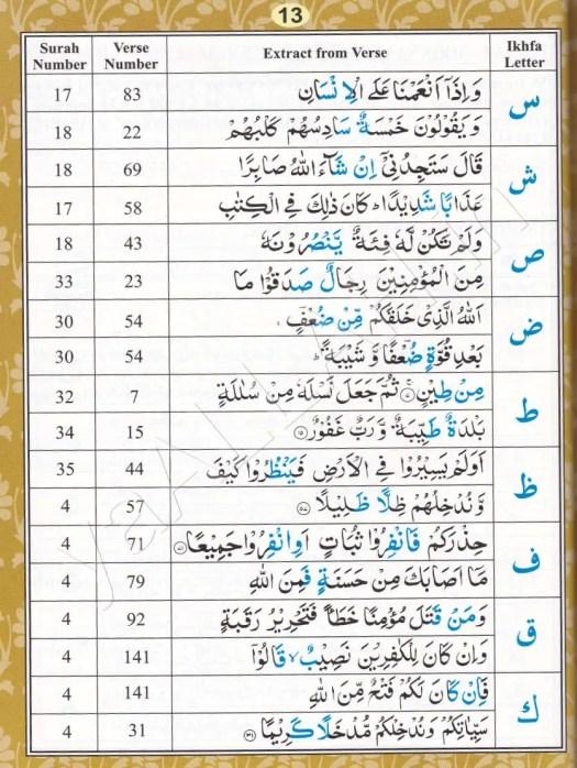 Learn-Quran-Tajweed-Rules-Pronunciation-Makhraj-Huruf-Hijaiyah-012-170816-#yaALLAHpictures