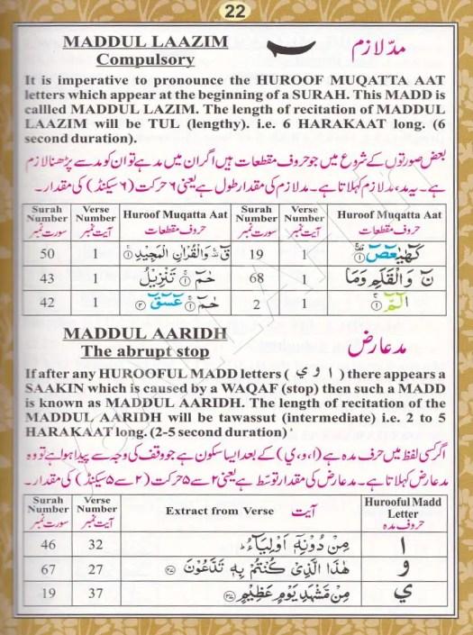 Learn-Quran-Tajweed-Rules-Pronunciation-Makhraj-Huruf-Hijaiyah-022-170816-#yaALLAHpictures