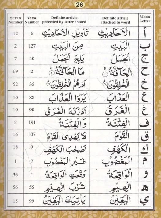 Learn-Quran-Tajweed-Rules-Pronunciation-Makhraj-Huruf-Hijaiyah-026-170816-#yaALLAHpictures
