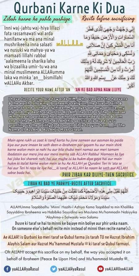 qurbani ki dua translation