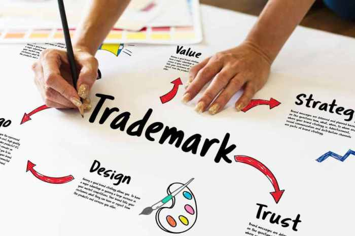 Trademark Registration Guidelines and Requirements in Nigeria 2021