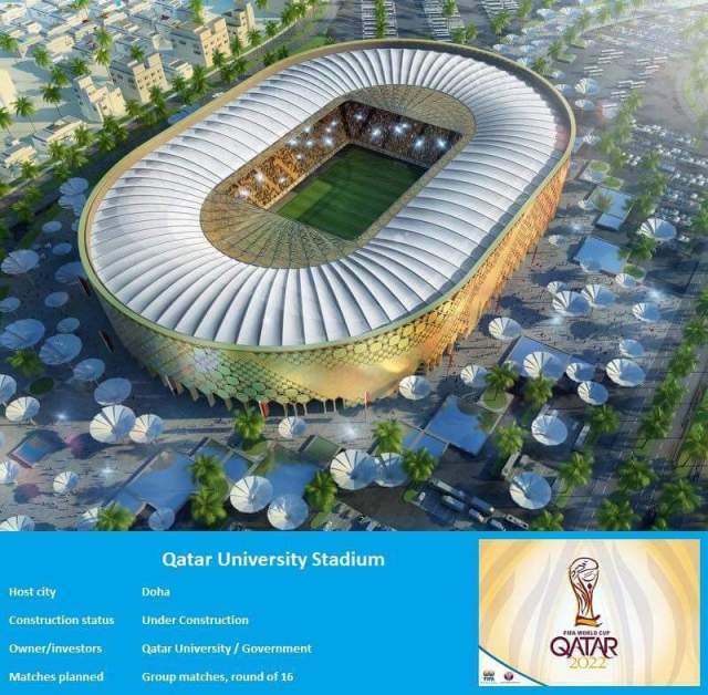 worldcup 2022qatar stadium