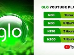 Glo YouTube Data