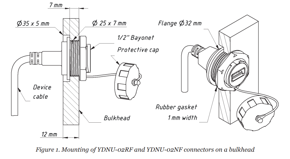 NMEA 2000 USB Gateway YDNU-02NM (DeviceNet Connector with