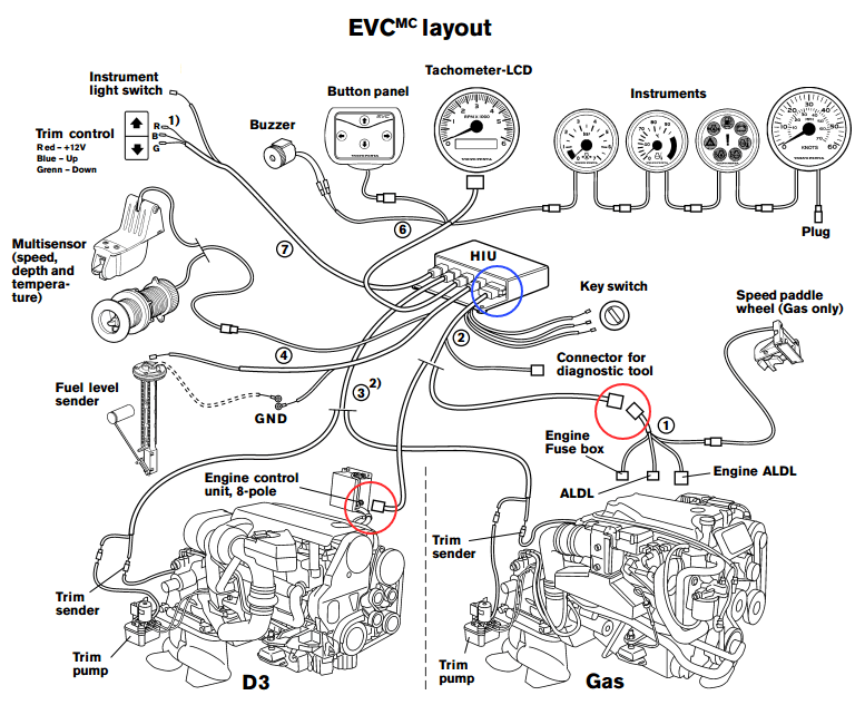 Garmin 2006c Wiring Diagram - Catalogue of Schemas on
