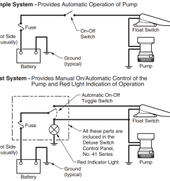 rule 41 switch diagram table wiring diagram rule 41 switch diagram [ 1319 x 1171 Pixel ]