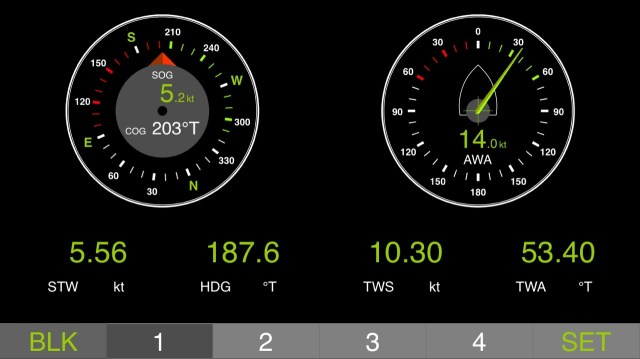 Built In Web gauges