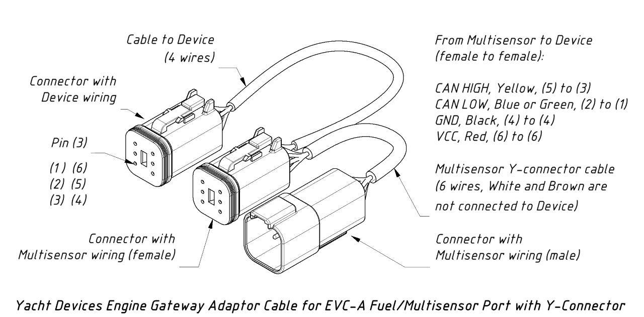 hight resolution of  evc a mc 12 pin c5 engine cable