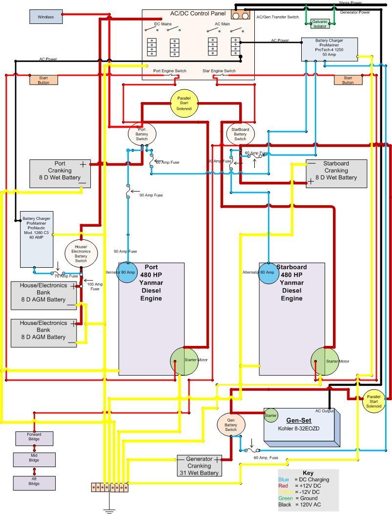 medium resolution of isuzu npr 300 wiring diagram wiring diagram technicisuzu npr alternator wiring diagram wiring diagram third levelisuzu