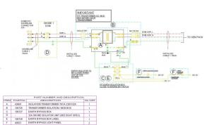 Isolation Transformer Earth Wiring  Technical Discussion