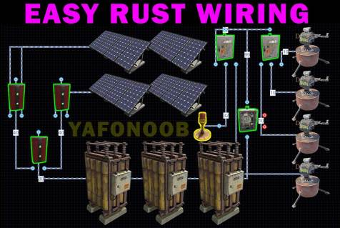 Easy Rust Electricity Wiring Turret Schematic with solar panels