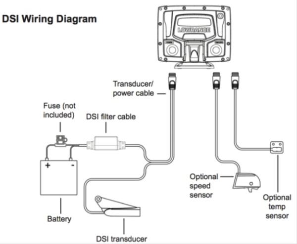 lowrance elite 5 wiring diagram  2007 crv fuse diagram