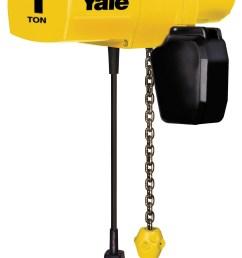 yale yjl electric chain hoist 2 ton rh yalehoist com yale electric forklift wiring diagram yale forklift ignition wiring diagram [ 1860 x 3516 Pixel ]