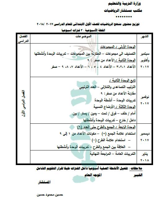 توزيع منهج الرياضيات للصف الاول الإبتدائي الترم الاول