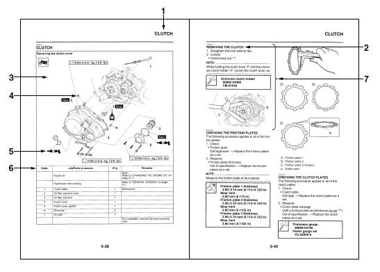 Yamaha YZF-R125 Service Manual: General information