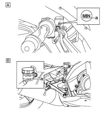 Yamaha YZF-R125 Service Manual: Checking the brake fluid