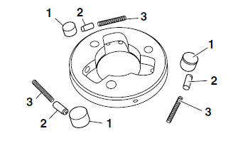 Yamaha YZF-R125 Service Manual: Checking the starter