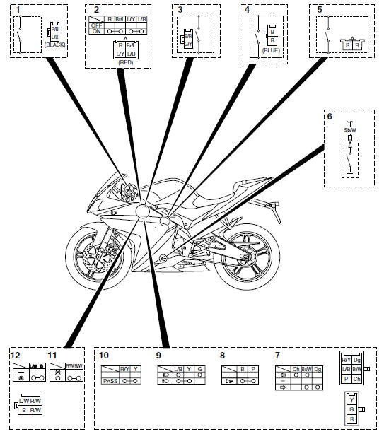 Yamaha YZF-R125 Service Manual: Checking the switches