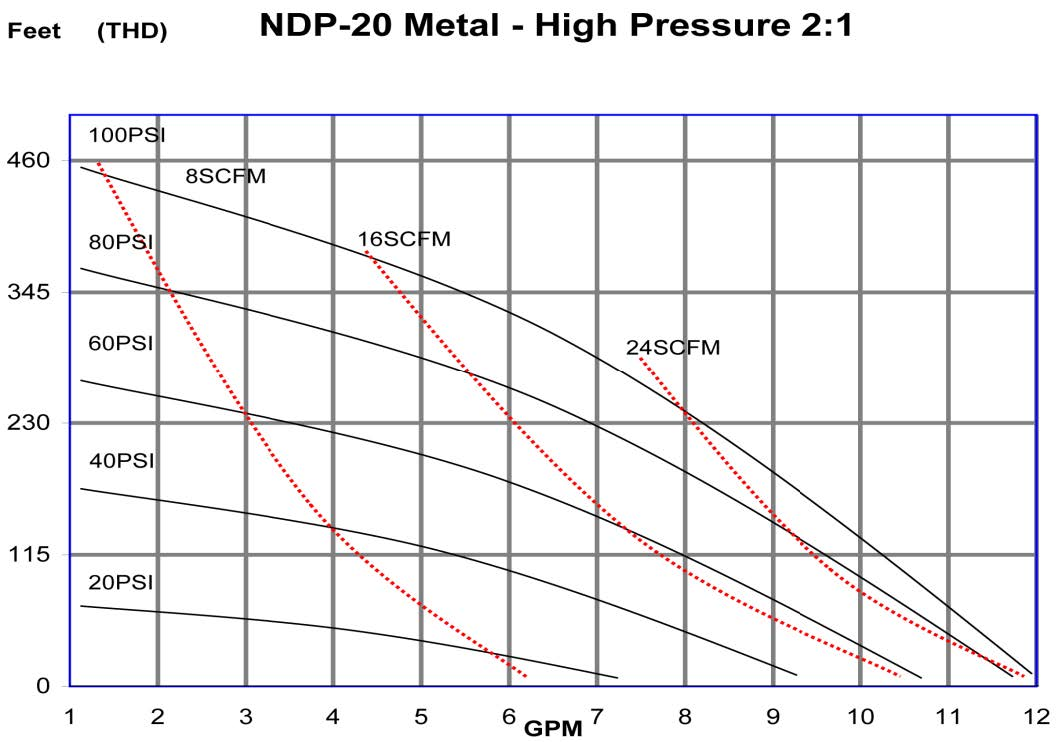 hight resolution of ndp 20 metal