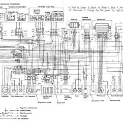Yamaha Virago Wiring Diagram Keihin Cv Carburetor Xs 750 Data Schema The Triples Community Workshop Electrical 1975 Special For Xs750 2d