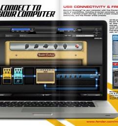 mustang 1 20w guitar amplifier  [ 1407 x 955 Pixel ]
