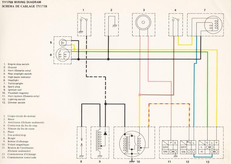 Wiring Diagram Vixion