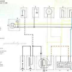 81 Virago Wiring Diagram Plot Line Yamaha Ttr 225 Battery ~ Odicis