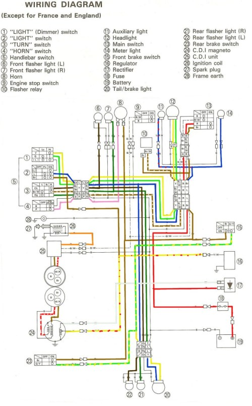 small resolution of ty 250 type 59n wiring diagram except for france and england