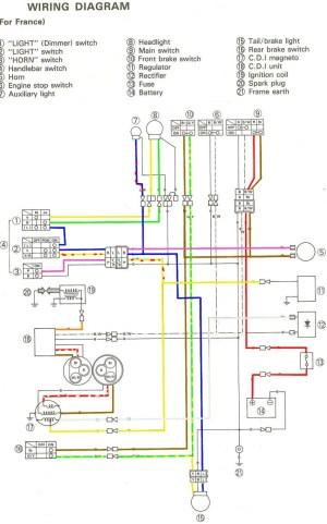 YAMAHA TY 250 Mono :Electricité