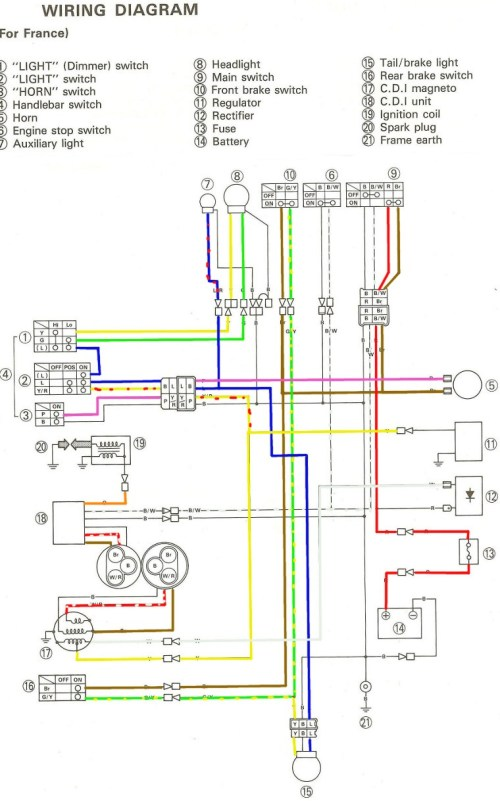 small resolution of a ty 250 yamaha wiring diagram wiring diagram portal yamaha outboard wiring diagram a ty 250 yamaha wiring diagram