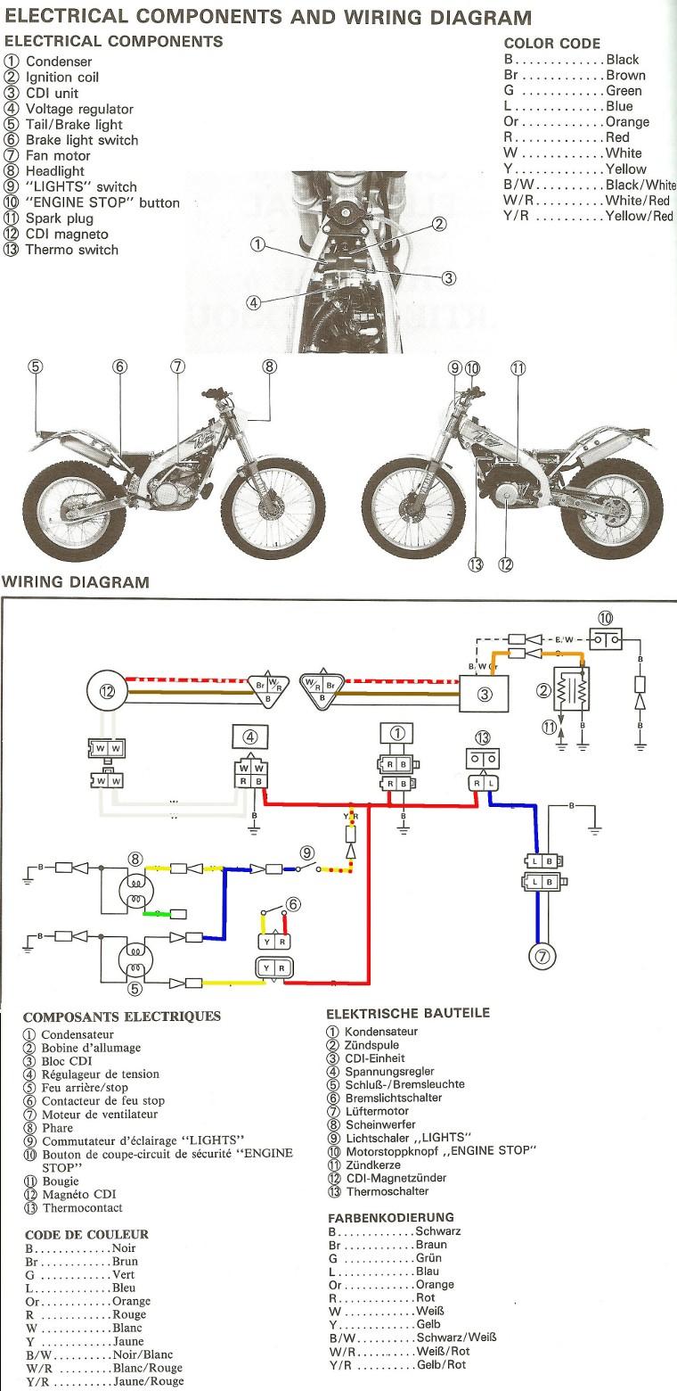 medium resolution of yamaha ty 250 mono electricit a ty 250 yamaha wiring diagram
