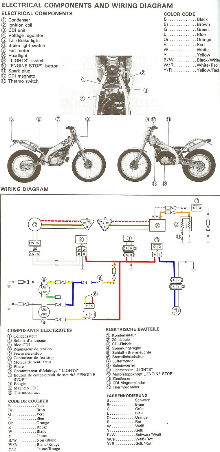 hight resolution of yamaha ty 250 mono electricit a ty 250 yamaha wiring diagram