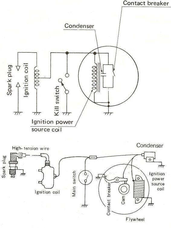 YAMAHA Mini-TY 80 wiring diagram