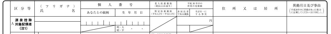 源泉控除対象配偶者の欄