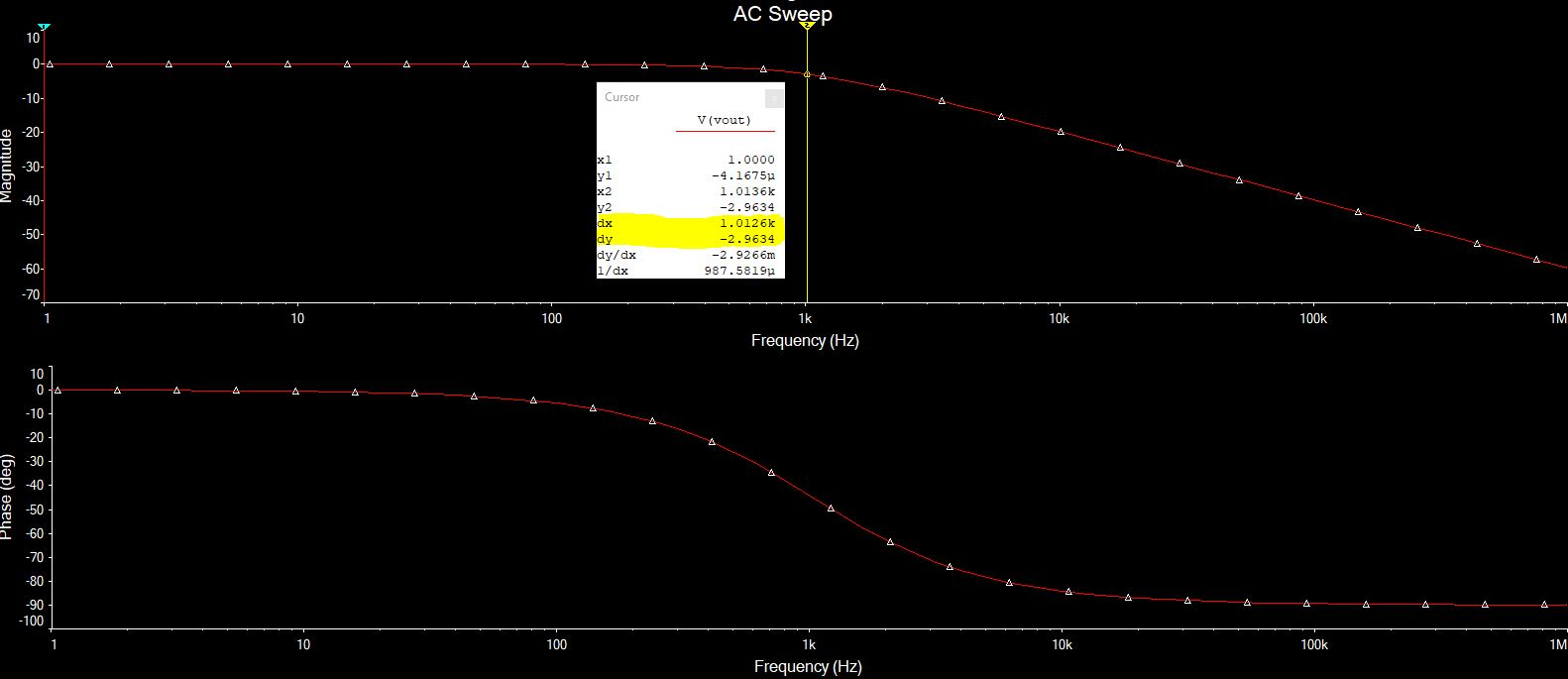 RC series circuit low pass filter design
