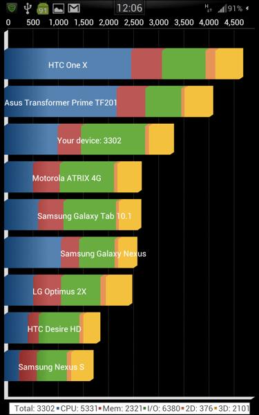 Screenshot 2012 06 14 12 06 32