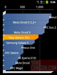 Review: Samsung Galaxy Y CDMA (SCH i509) 14