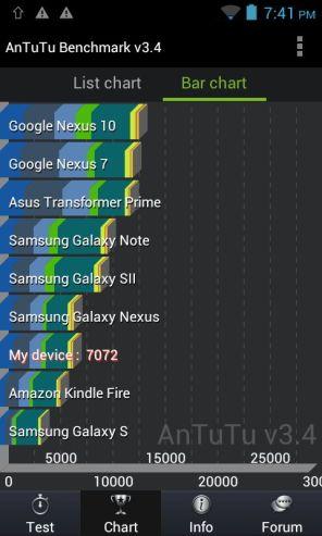 screenshot antutu lenovo a390 1