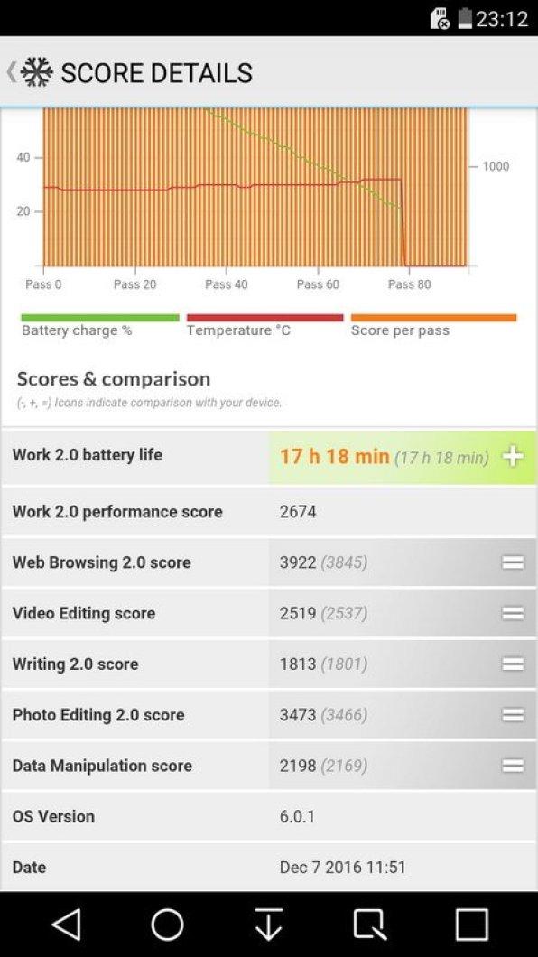 LG X Power Baterry Test (1)