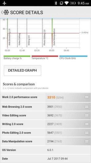 Lenovo K6 Note PCMark (2)