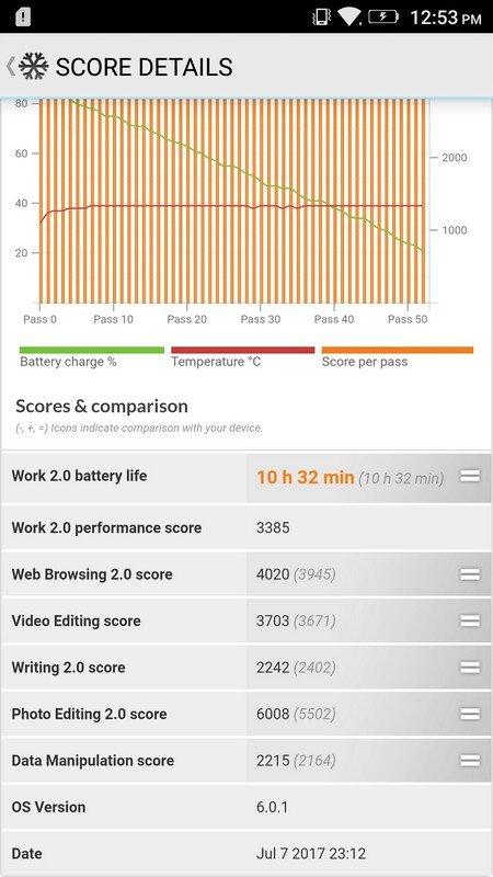 Lenovo K6 Note PCMark Battery Test (2)