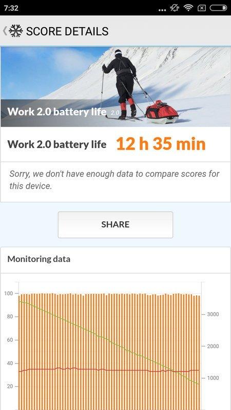 Redmi 4X Battery Test (2)