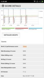 Xiaomi Redmi Note 5A PC Mark (1)